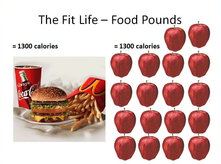 Fast food and apples